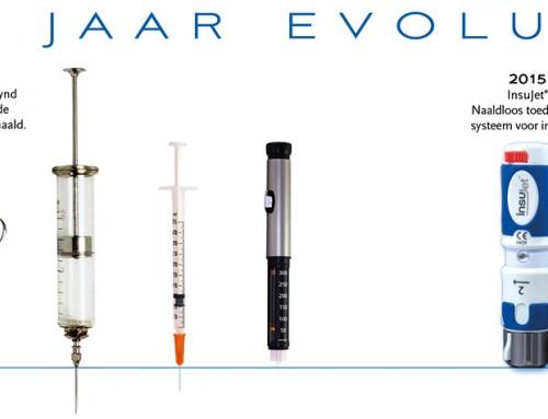 InsuJet, een innovatief toedieningssysteem voor insuline