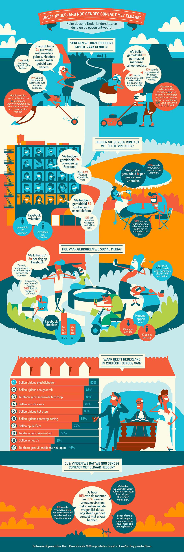 Infographic: Hoe communiceert de Nederlander tegenwoordig?